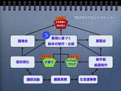 Tk_story20110221s